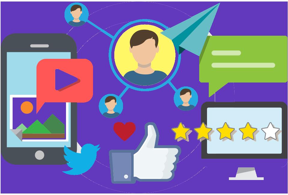 Facebook Advertising & Marketing
